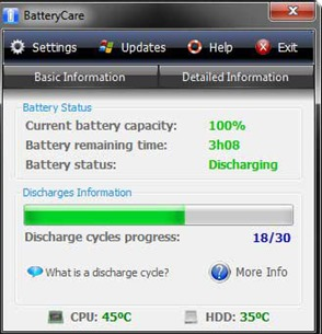 Laptops battery