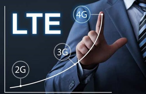 What Is 2G, 3G, 4G And  LTE | Mobile Internet Explained
